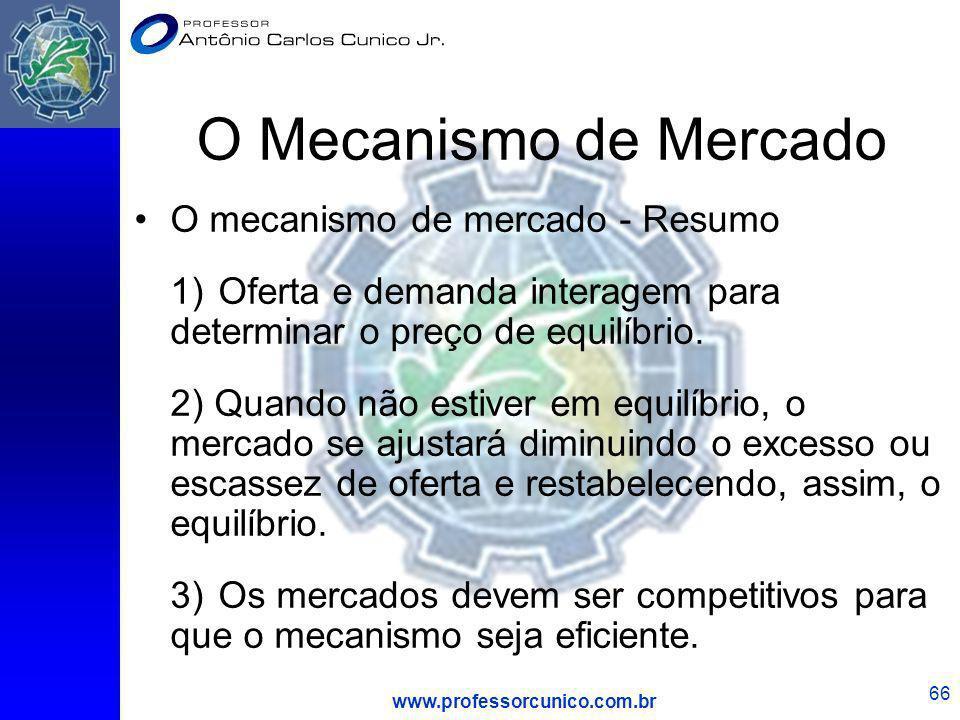 www.professorcunico.com.br 66 O Mecanismo de Mercado O mecanismo de mercado - Resumo 1)Oferta e demanda interagem para determinar o preço de equilíbri
