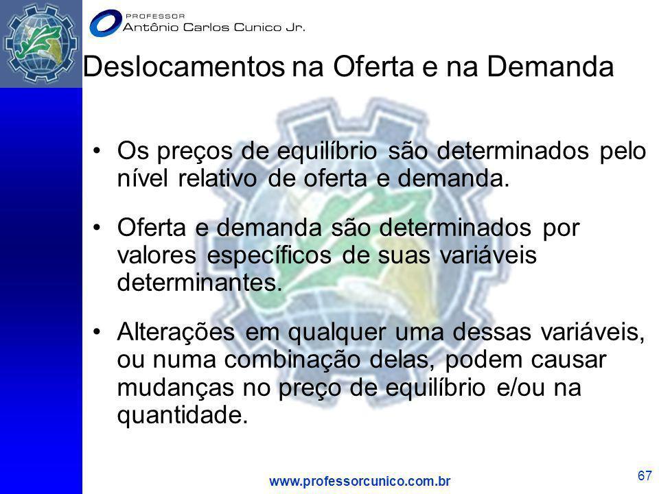 www.professorcunico.com.br 67 Deslocamentos na Oferta e na Demanda Os preços de equilíbrio são determinados pelo nível relativo de oferta e demanda. O