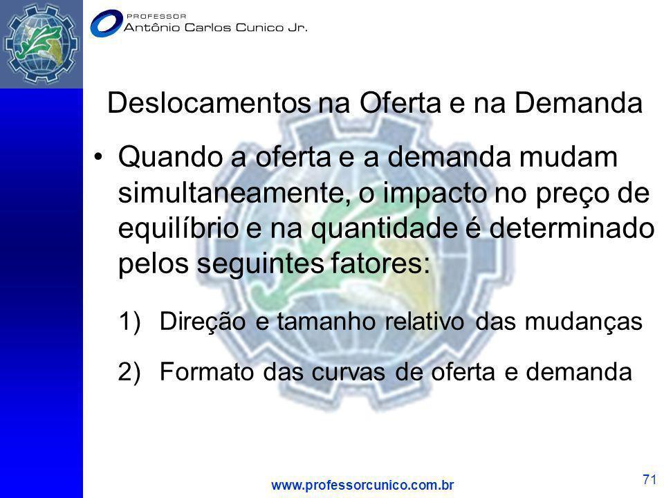 www.professorcunico.com.br 71 Deslocamentos na Oferta e na Demanda Quando a oferta e a demanda mudam simultaneamente, o impacto no preço de equilíbrio