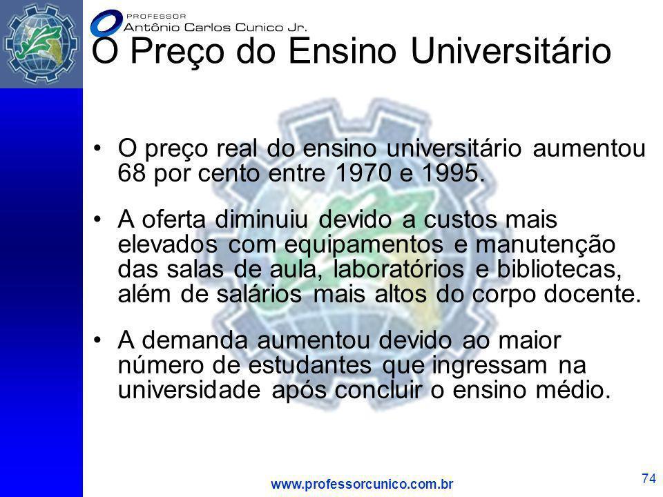 www.professorcunico.com.br 74 O Preço do Ensino Universitário O preço real do ensino universitário aumentou 68 por cento entre 1970 e 1995. A oferta d