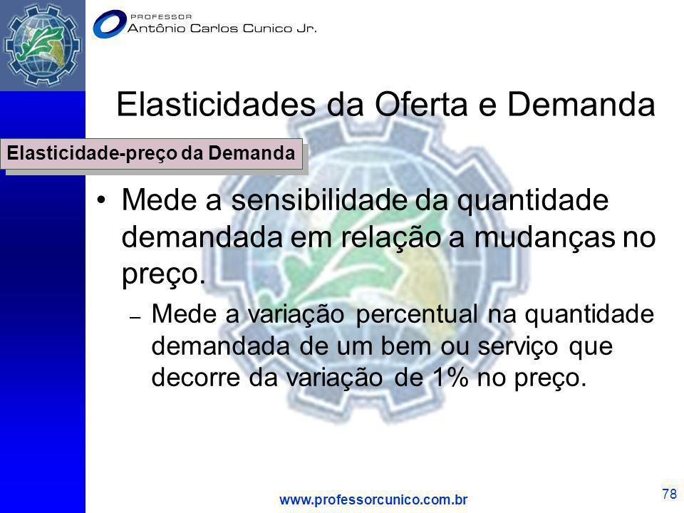 www.professorcunico.com.br 78 Elasticidades da Oferta e Demanda Mede a sensibilidade da quantidade demandada em relação a mudanças no preço. – Mede a