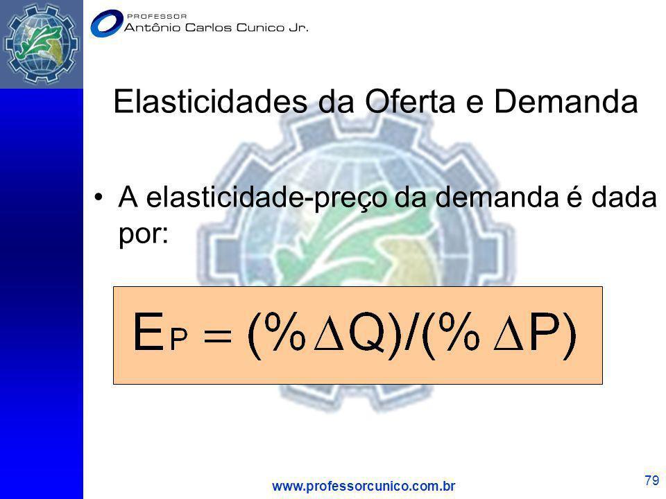 www.professorcunico.com.br 79 Elasticidades da Oferta e Demanda A elasticidade-preço da demanda é dada por: