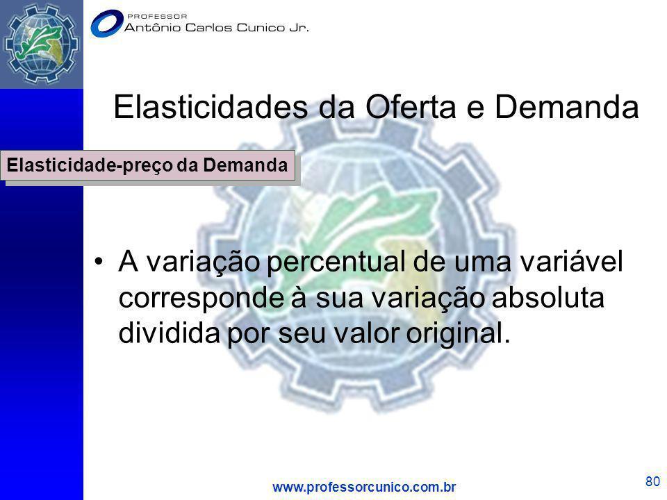 www.professorcunico.com.br 80 Elasticidades da Oferta e Demanda A variação percentual de uma variável corresponde à sua variação absoluta dividida por