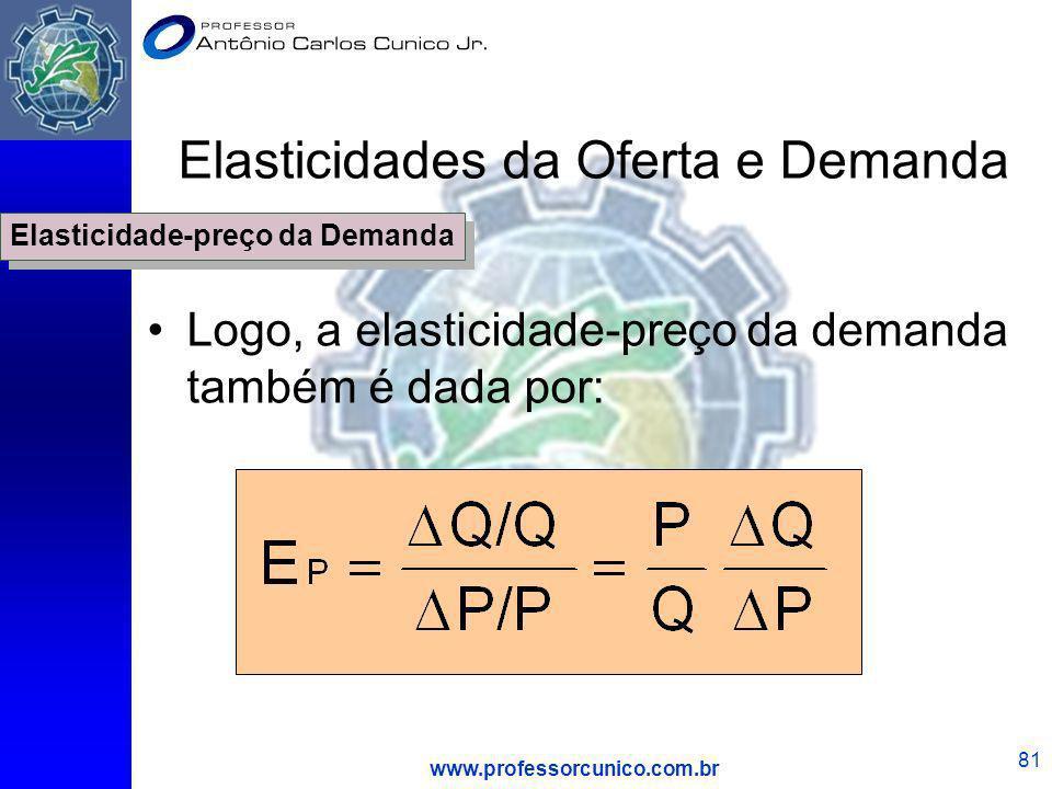 www.professorcunico.com.br 81 Elasticidades da Oferta e Demanda Logo, a elasticidade-preço da demanda também é dada por: Elasticidade-preço da Demanda