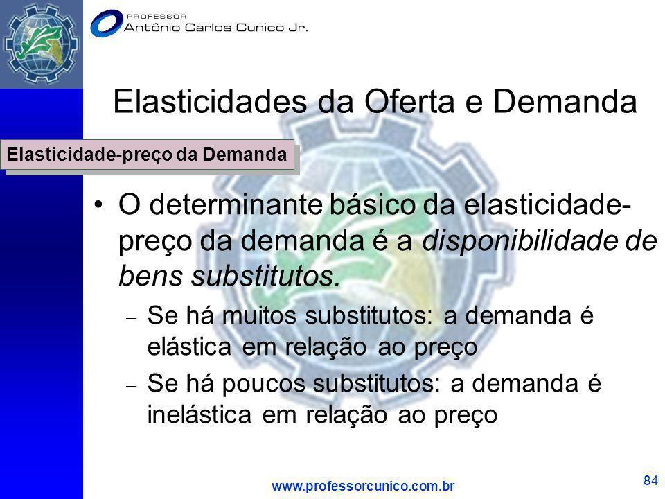 www.professorcunico.com.br 84 Elasticidades da Oferta e Demanda O determinante básico da elasticidade- preço da demanda é a disponibilidade de bens su