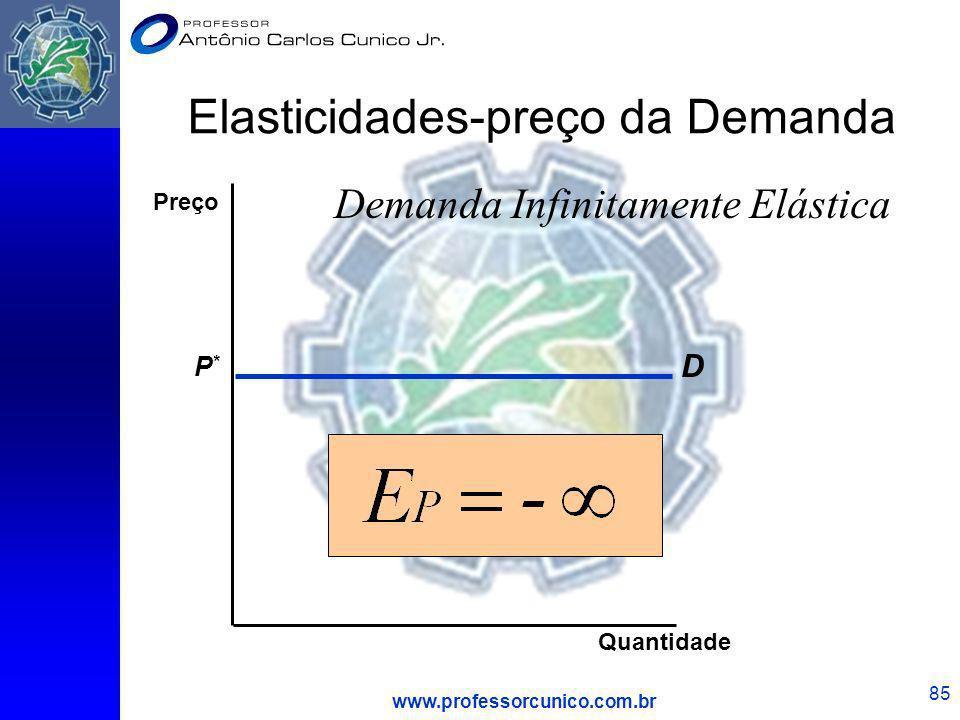 www.professorcunico.com.br 85 Elasticidades-preço da Demanda D P*P* Quantidade Preço Demanda Infinitamente Elástica