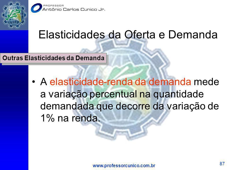 www.professorcunico.com.br 87 Elasticidades da Oferta e Demanda A elasticidade-renda da demanda mede a variação percentual na quantidade demandada que