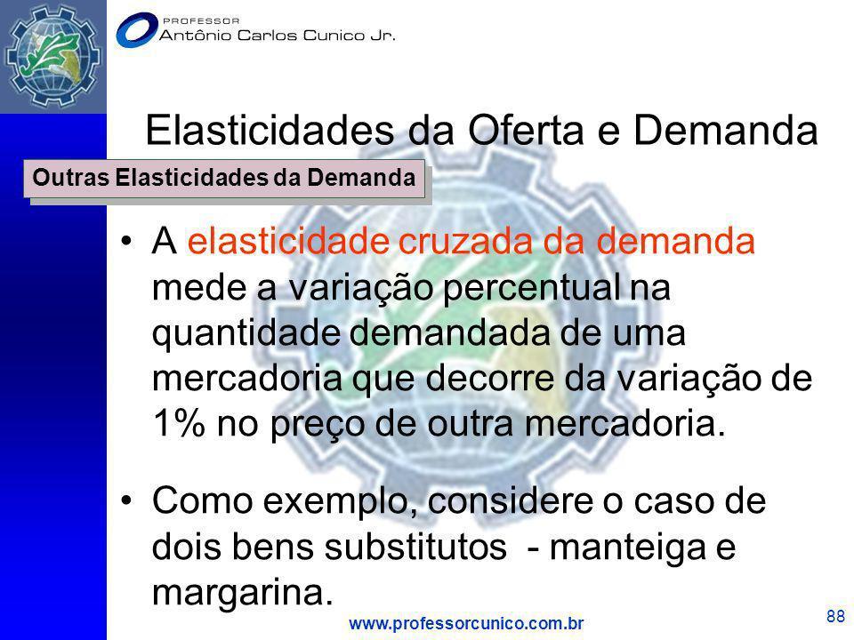 www.professorcunico.com.br 88 Elasticidades da Oferta e Demanda A elasticidade cruzada da demanda mede a variação percentual na quantidade demandada d