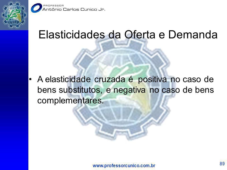 www.professorcunico.com.br 89 Elasticidades da Oferta e Demanda A elasticidade cruzada é positiva no caso de bens substitutos, e negativa no caso de b