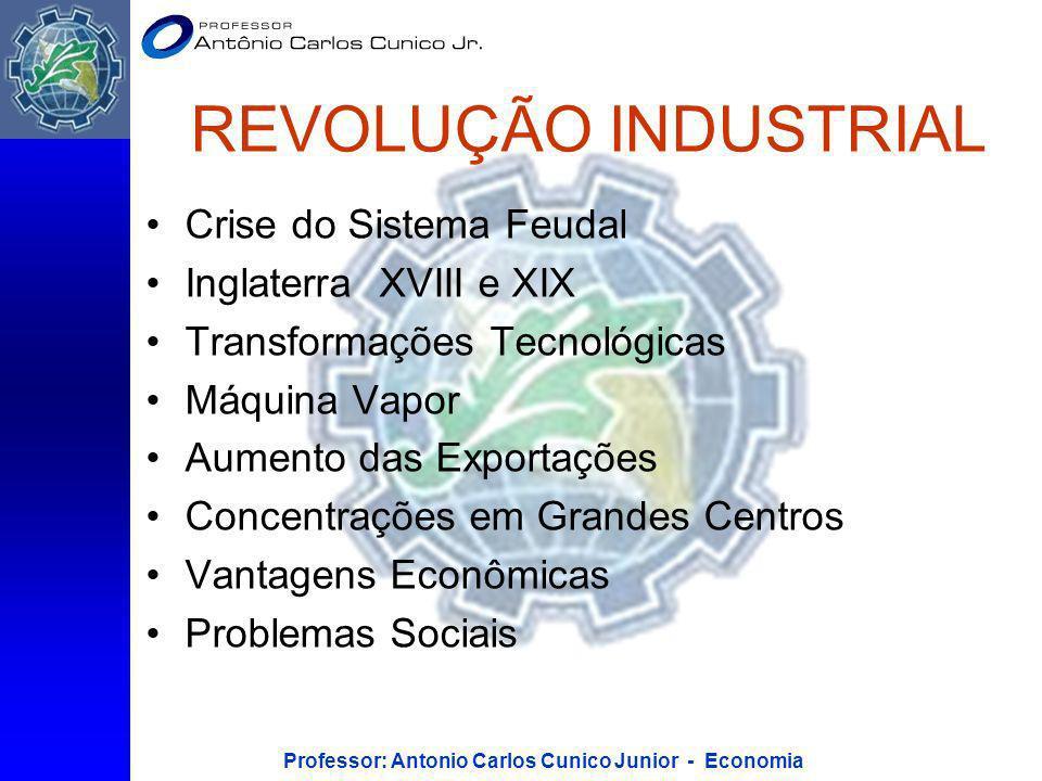 Professor: Antonio Carlos Cunico Junior - Economia REVOLUÇÃO INDUSTRIAL Crise do Sistema Feudal Inglaterra XVIII e XIX Transformações Tecnológicas Máq