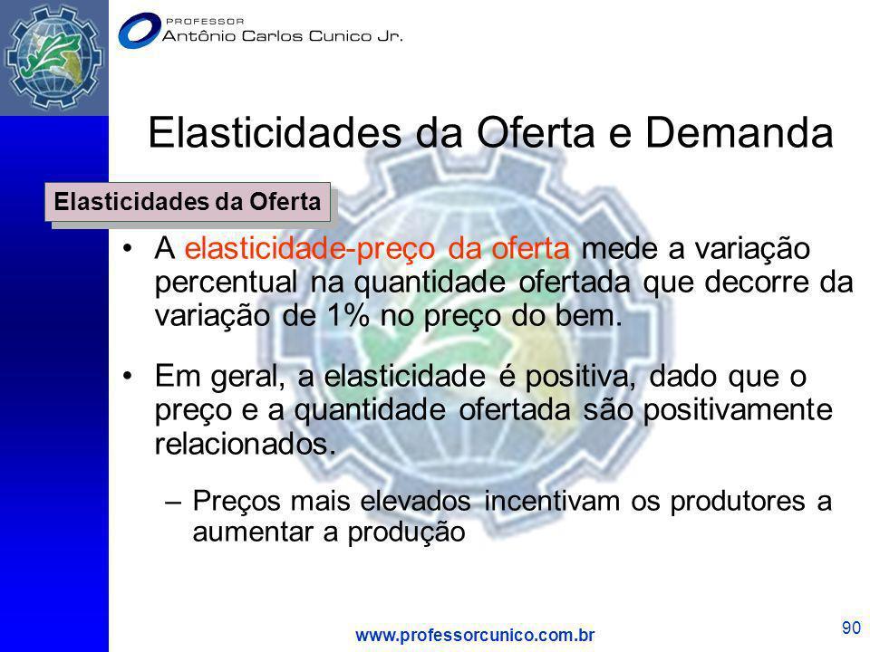 www.professorcunico.com.br 90 Elasticidades da Oferta e Demanda A elasticidade-preço da oferta mede a variação percentual na quantidade ofertada que d
