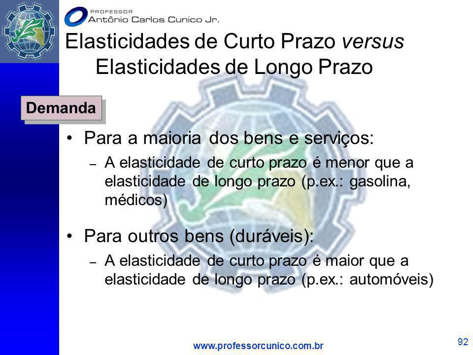 www.professorcunico.com.br 92 Para a maioria dos bens e serviços: – A elasticidade de curto prazo é menor que a elasticidade de longo prazo (p.ex.: ga