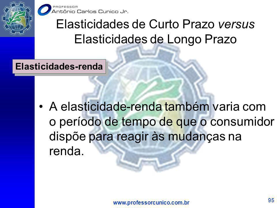 www.professorcunico.com.br 95 A elasticidade-renda também varia com o período de tempo de que o consumidor dispõe para reagir às mudanças na renda. El