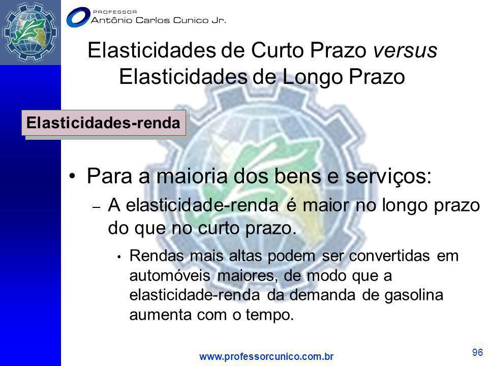 www.professorcunico.com.br 96 Para a maioria dos bens e serviços: – A elasticidade-renda é maior no longo prazo do que no curto prazo. Rendas mais alt