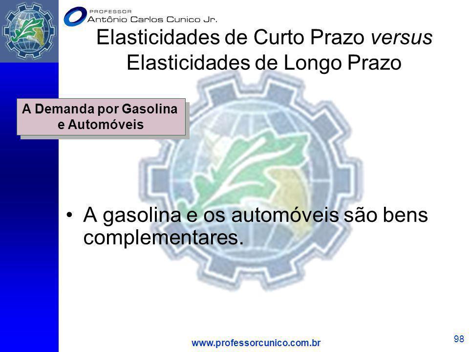 www.professorcunico.com.br 98 A gasolina e os automóveis são bens complementares. Elasticidades de Curto Prazo versus Elasticidades de Longo Prazo A D