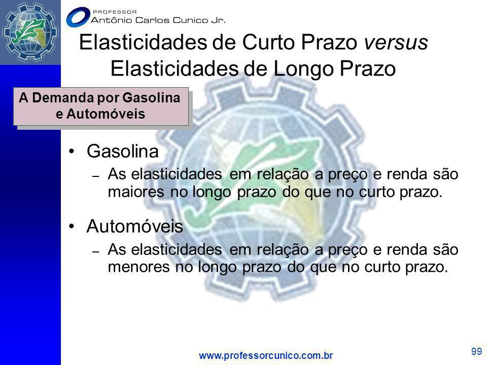 www.professorcunico.com.br 99 Gasolina – As elasticidades em relação a preço e renda são maiores no longo prazo do que no curto prazo. Automóveis – As