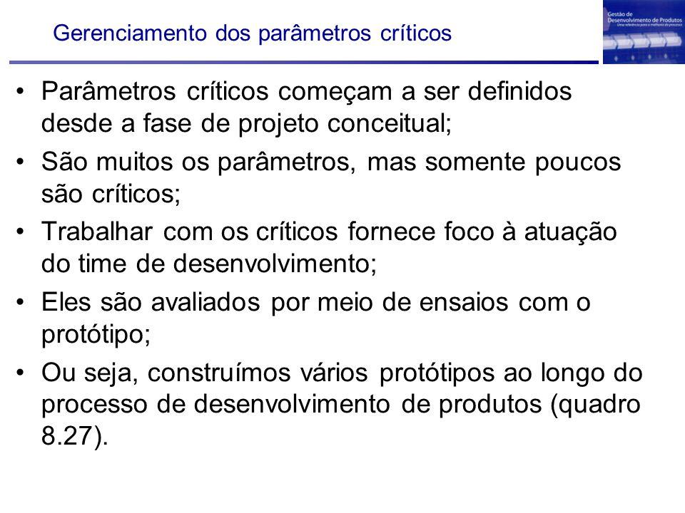 Gerenciamento dos parâmetros críticos Parâmetros críticos começam a ser definidos desde a fase de projeto conceitual; São muitos os parâmetros, mas so