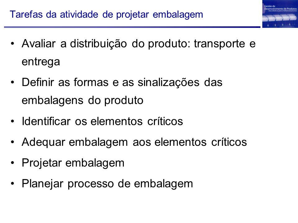 Tarefas da atividade de projetar embalagem Avaliar a distribuição do produto: transporte e entrega Definir as formas e as sinalizações das embalagens