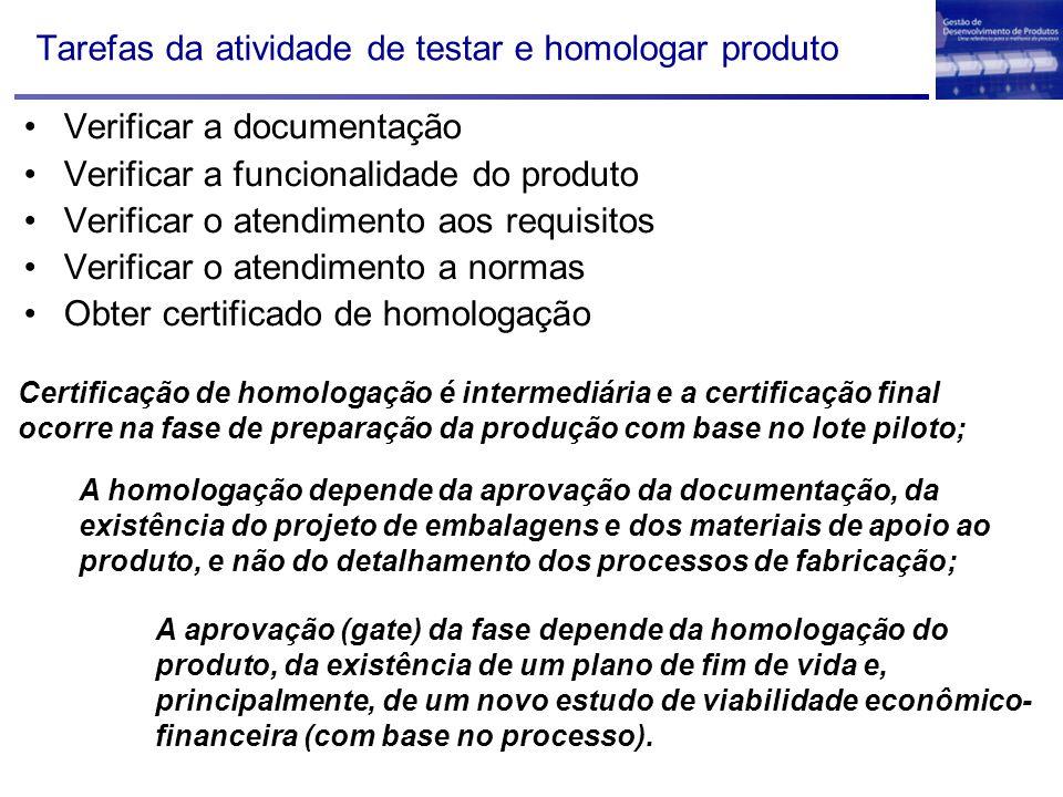 Tarefas da atividade de testar e homologar produto Verificar a documentação Verificar a funcionalidade do produto Verificar o atendimento aos requisit