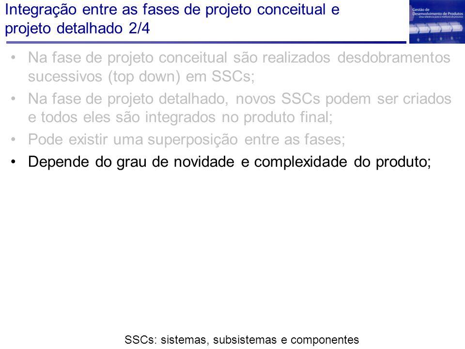 Integração entre as fases de projeto conceitual e projeto detalhado 2/4 Na fase de projeto conceitual são realizados desdobramentos sucessivos (top do