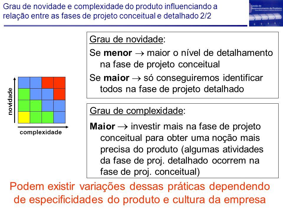Grau de novidade e complexidade do produto influenciando a relação entre as fases de projeto conceitual e detalhado 2/2 Grau de novidade: Se menor mai