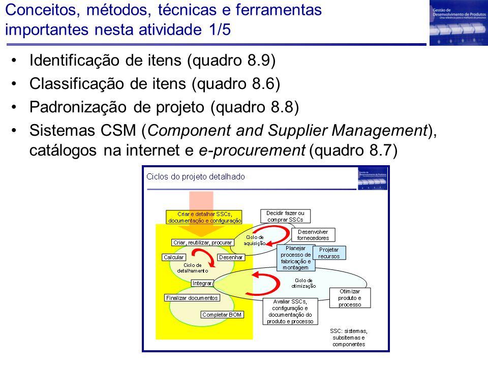 Conceitos, métodos, técnicas e ferramentas importantes nesta atividade 1/5 Identificação de itens (quadro 8.9) Classificação de itens (quadro 8.6) Pad