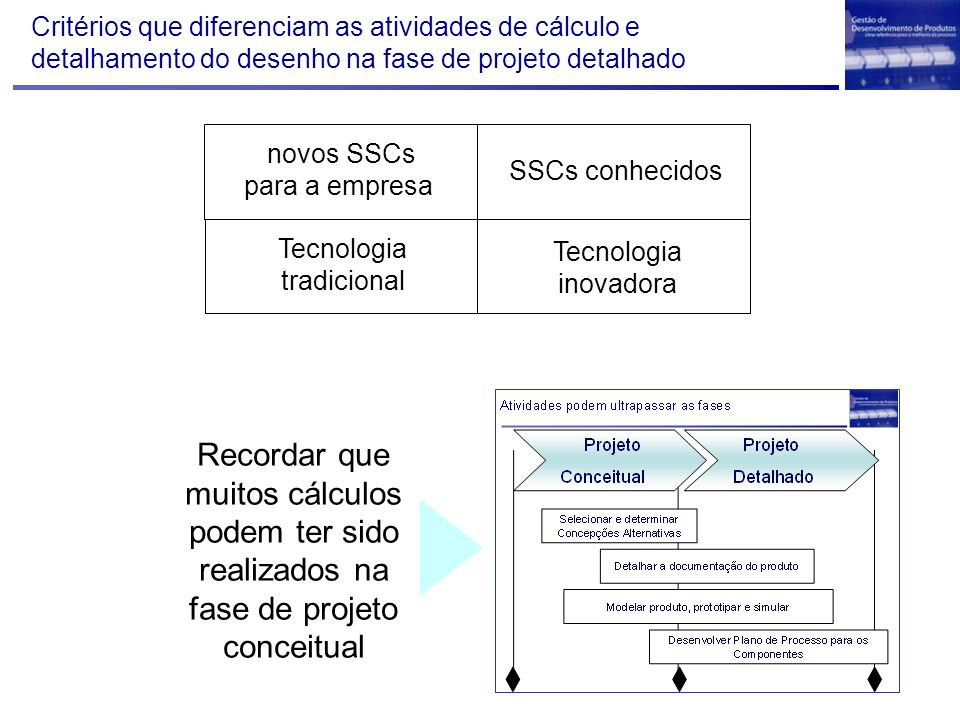 Critérios que diferenciam as atividades de cálculo e detalhamento do desenho na fase de projeto detalhado SSCs conhecidos novos SSCs para a empresa Te