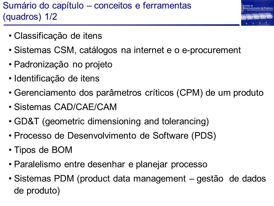 Sumário do capítulo – conceitos e ferramentas (quadros) 1/2 Classificação de itens Sistemas CSM, catálogos na internet e o e-procurement Padronização