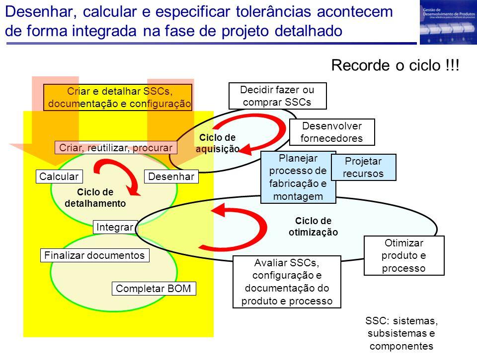 Desenhar, calcular e especificar tolerâncias acontecem de forma integrada na fase de projeto detalhado Criar e detalhar SSCs, documentação e configura
