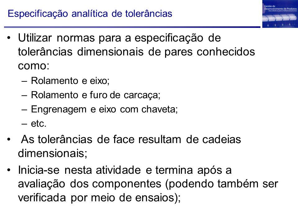 Especificação analítica de tolerâncias Utilizar normas para a especificação de tolerâncias dimensionais de pares conhecidos como: –Rolamento e eixo; –