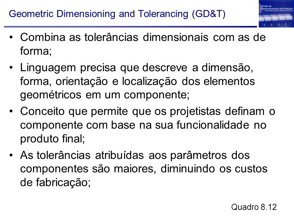 Geometric Dimensioning and Tolerancing (GD&T) Combina as tolerâncias dimensionais com as de forma; Linguagem precisa que descreve a dimensão, forma, o