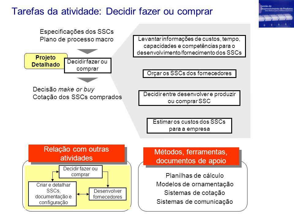 Tarefas da atividade: Decidir fazer ou comprar Projeto Detalhado Especificações dos SSCs Plano de processo macro Decidir fazer ou comprar Decisão make