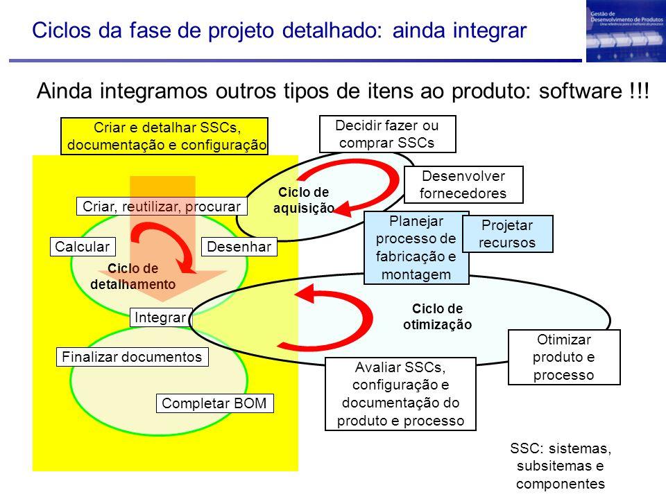Ciclos da fase de projeto detalhado: ainda integrar Criar e detalhar SSCs, documentação e configuração Integrar Completar BOM Finalizar documentos Dec