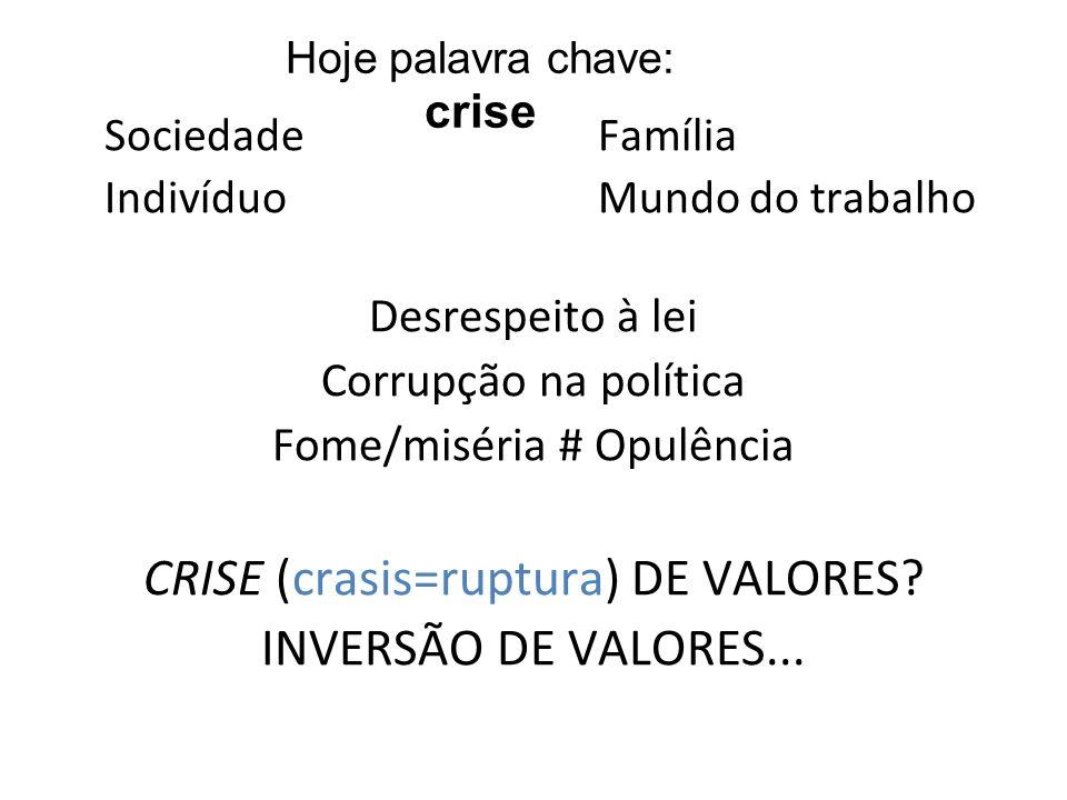 Hoje palavra chave: crise Sociedade Família Indivíduo Mundo do trabalho Desrespeito à lei Corrupção na política Fome/miséria # Opulência CRISE (crasis