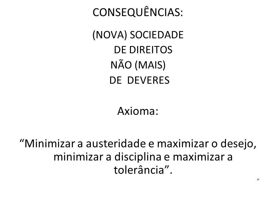 CONSEQUÊNCIAS: (NOVA) SOCIEDADE DE DIREITOS NÃO (MAIS) DE DEVERES Axioma: Minimizar a austeridade e maximizar o desejo, minimizar a disciplina e maxim