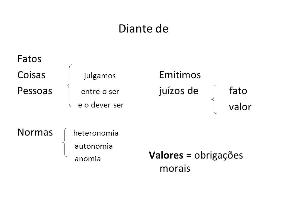 Diante de Fatos Coisas julgamos Pessoas entre o ser e o dever ser Normas heteronomia autonomia anomia Emitimos juízos de fato valor Valores = obrigaçõ