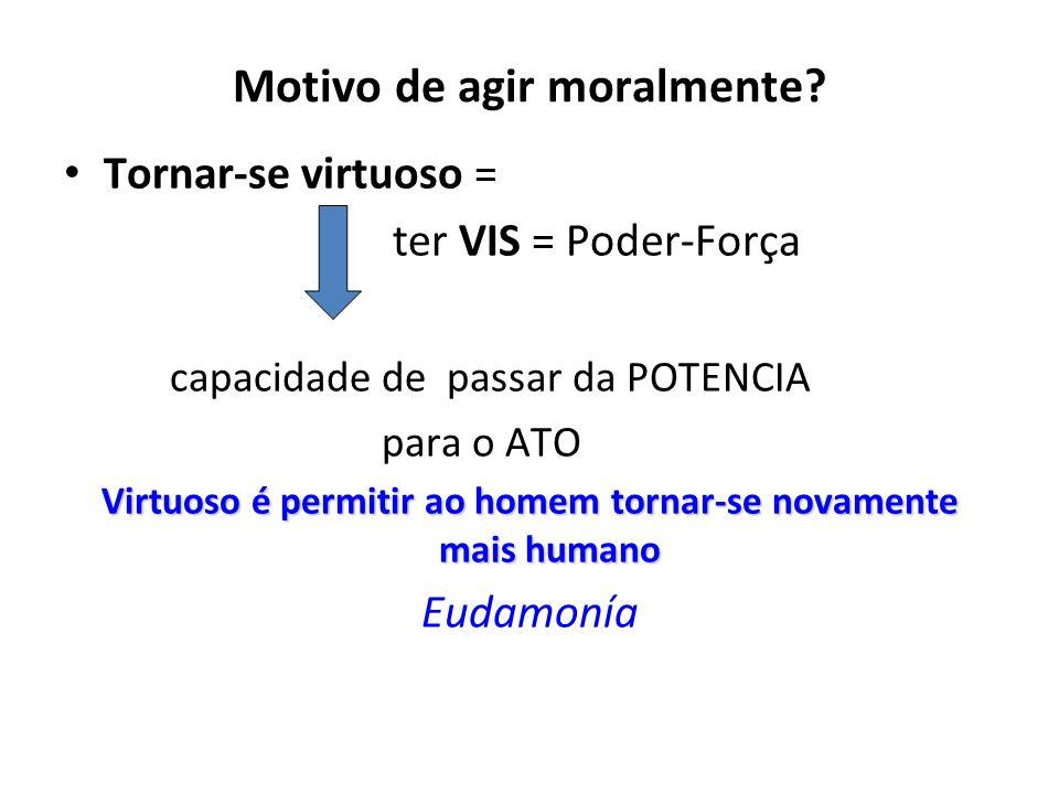 Motivo de agir moralmente? Tornar-se virtuoso = ter VIS = Poder-Força capacidade de passar da POTENCIA para o ATO Virtuoso é permitir ao homem tornar-