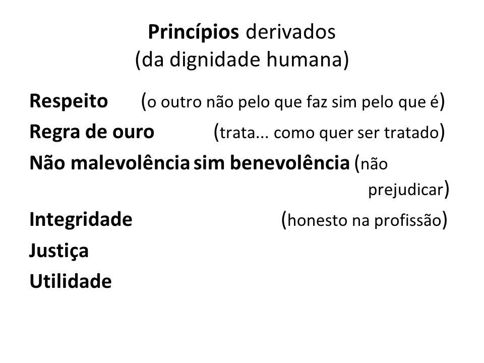 Princípios derivados (da dignidade humana) Respeito ( o outro não pelo que faz sim pelo que é ) Regra de ouro ( trata... como quer ser tratado ) Não m
