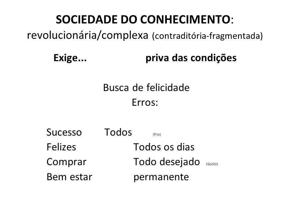 SOCIEDADE DO CONHECIMENTO: revolucionária/complexa (contraditória-fragmentada) Exige... priva das condições Busca de felicidade Erros: Sucesso Todos (