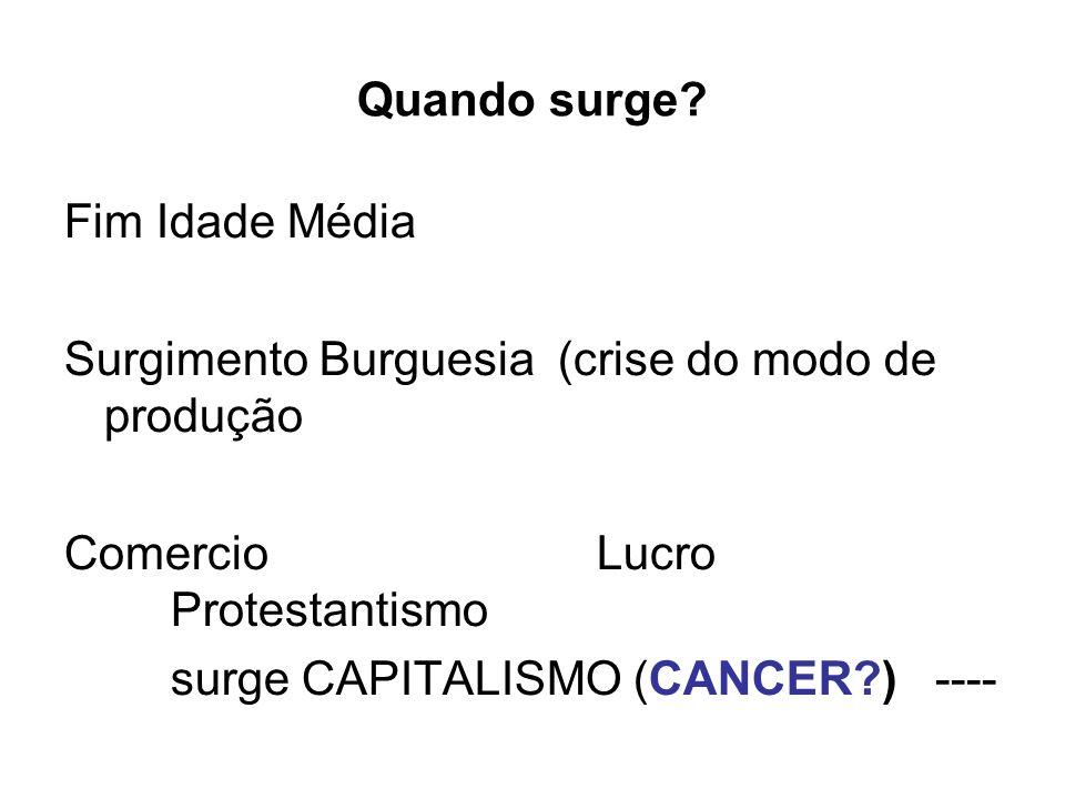 Quando surge? Fim Idade Média Surgimento Burguesia (crise do modo de produção ComercioLucro Protestantismo surge CAPITALISMO (CANCER?) ----