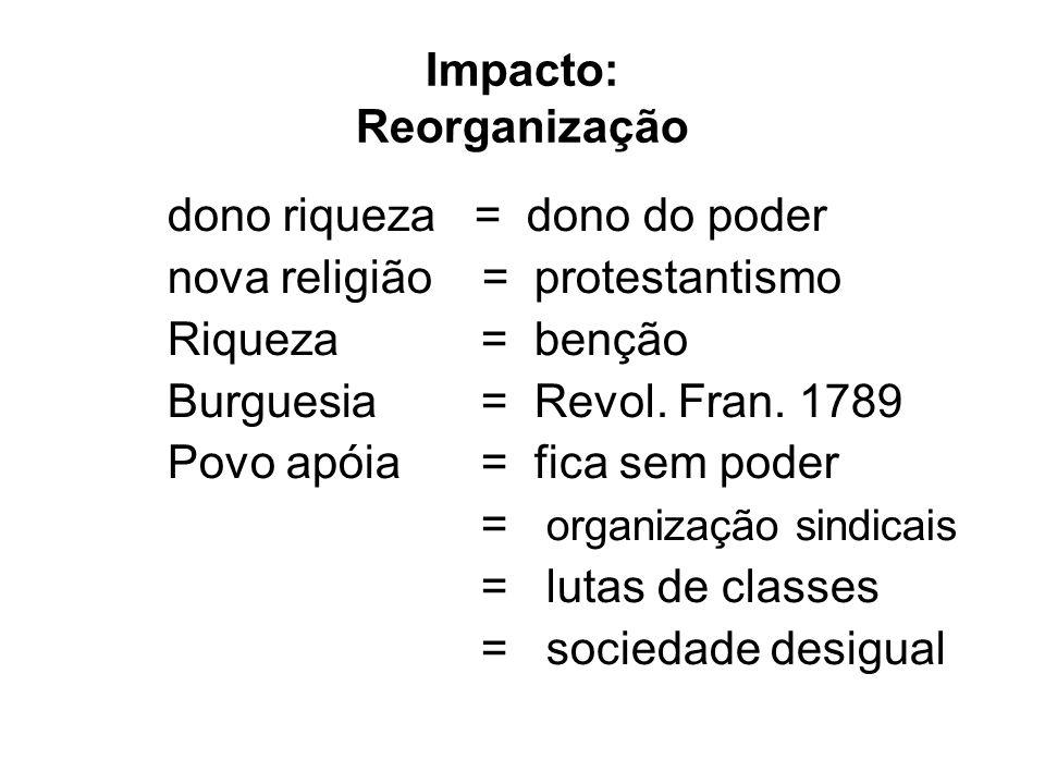 Impacto: Reorganização dono riqueza = dono do poder nova religião = protestantismo Riqueza= benção Burguesia= Revol. Fran. 1789 Povo apóia= fica sem p