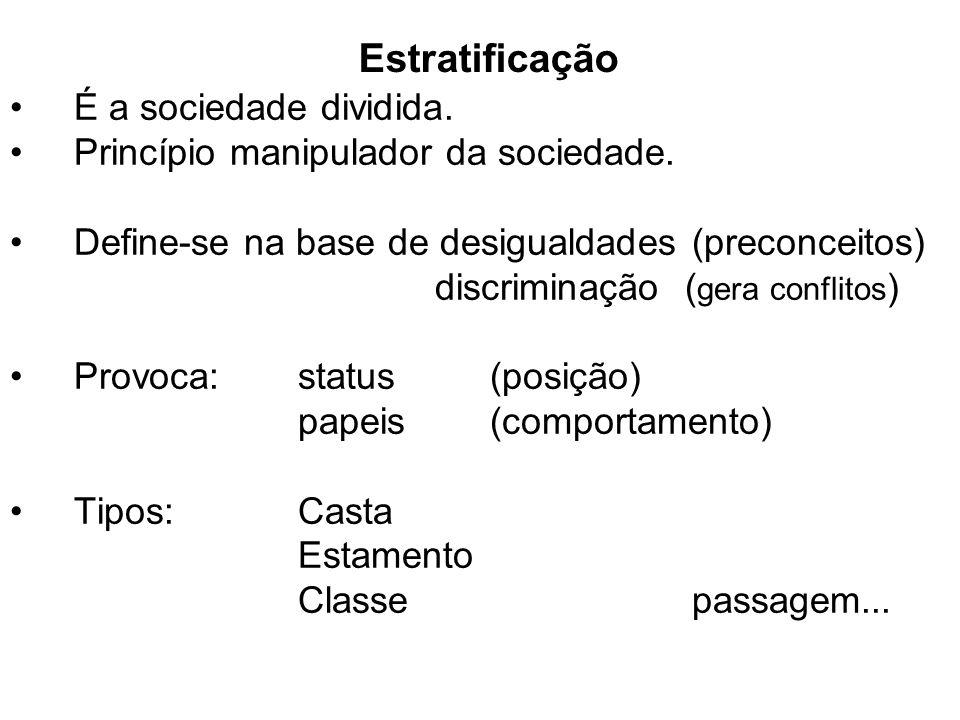 Estratificação É a sociedade dividida. Princípio manipulador da sociedade. Define-se na base de desigualdades (preconceitos) discriminação ( gera conf