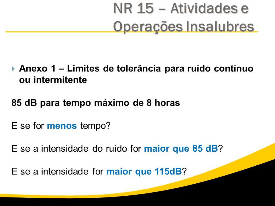 Anexo 1 – Limites de tolerância para ruído contínuo ou intermitente 85 dB para tempo máximo de 8 horas E se for menos tempo? E se a intensidade do ruí