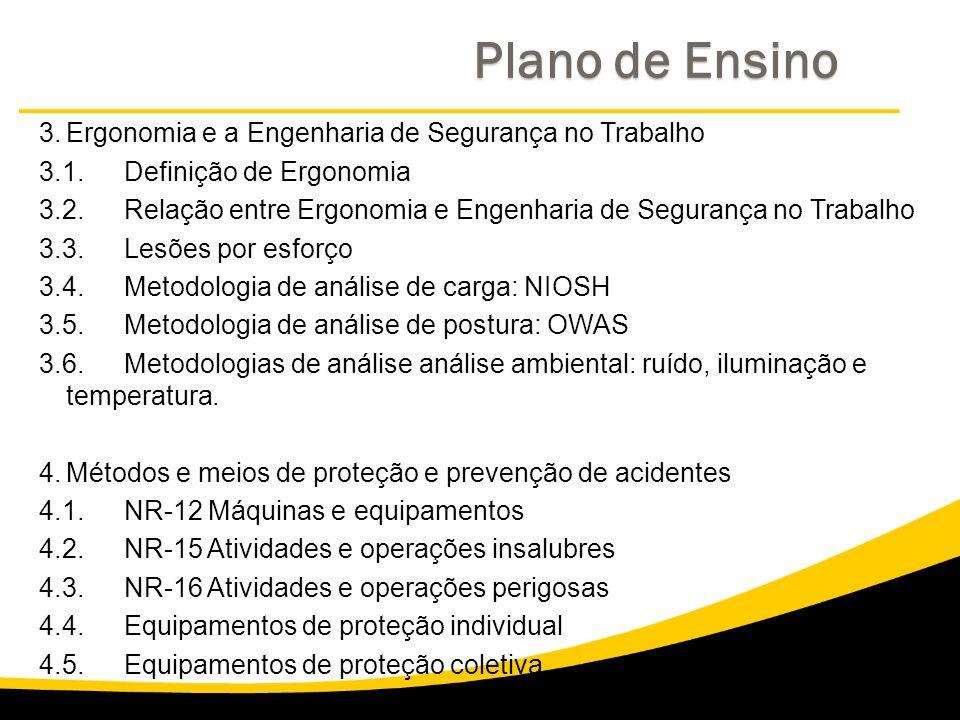 3.Ergonomia e a Engenharia de Segurança no Trabalho 3.1.Definição de Ergonomia 3.2.Relação entre Ergonomia e Engenharia de Segurança no Trabalho 3.3.L