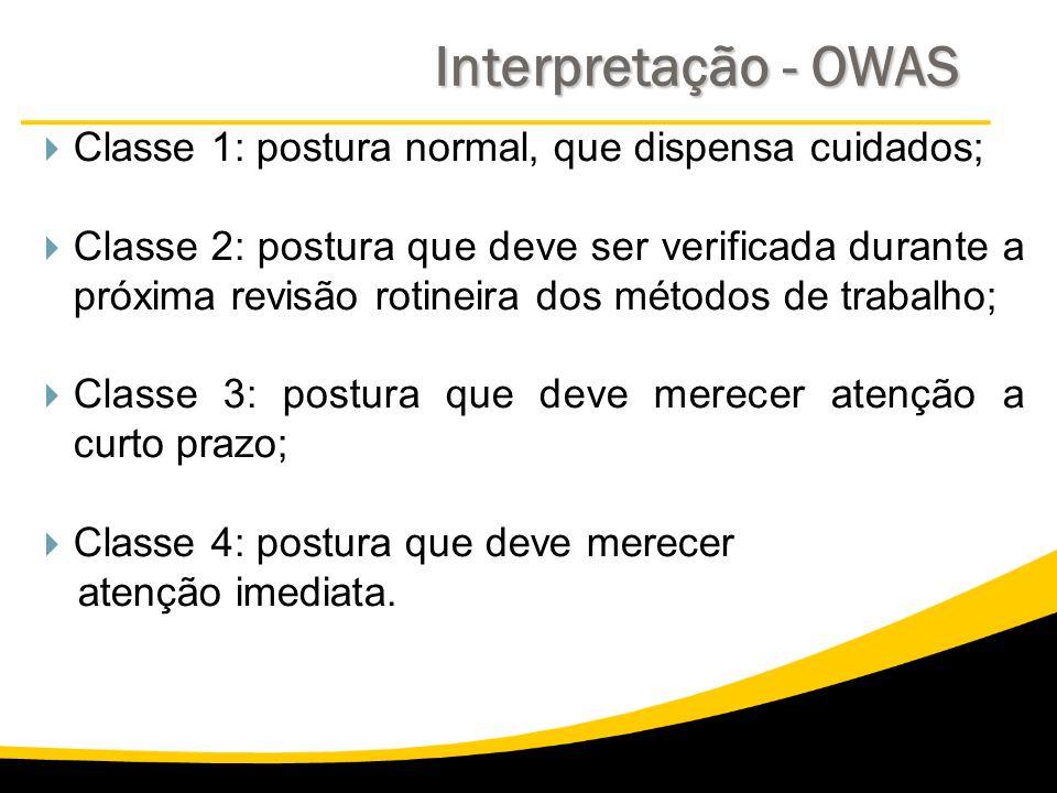 Classe 1: postura normal, que dispensa cuidados; Classe 2: postura que deve ser verificada durante a próxima revisão rotineira dos métodos de trabalho