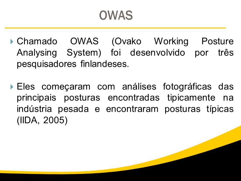 OWAS Chamado OWAS (Ovako Working Posture Analysing System) foi desenvolvido por três pesquisadores finlandeses. Eles começaram com análises fotográfic