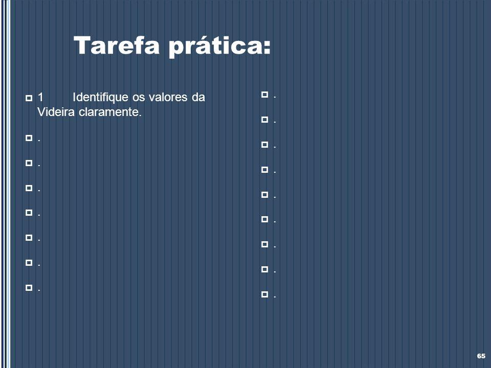 Tarefa prática: 1Identifique os valores da Videira claramente................. 65
