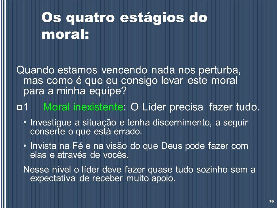 Os quatro estágios do moral: Quando estamos vencendo nada nos perturba, mas como é que eu consigo levar este moral para a minha equipe? 1Moral inexist