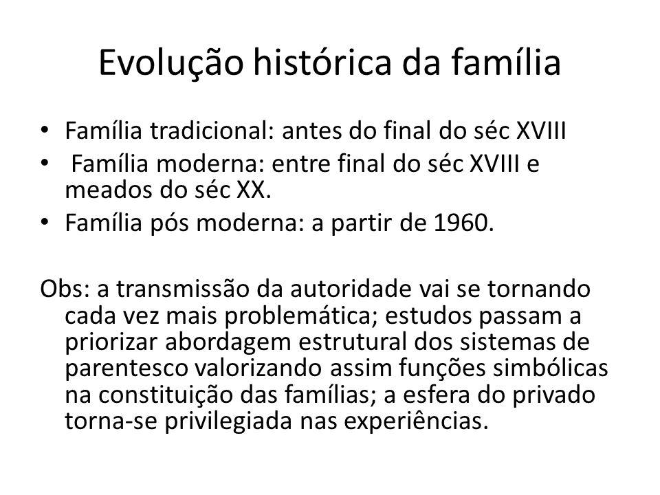 Evolução histórica da família Família tradicional: antes do final do séc XVIII Família moderna: entre final do séc XVIII e meados do séc XX. Família p