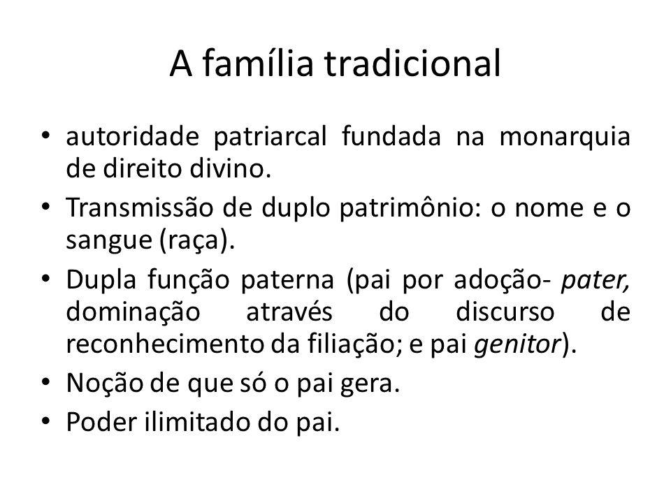 A família tradicional autoridade patriarcal fundada na monarquia de direito divino. Transmissão de duplo patrimônio: o nome e o sangue (raça). Dupla f
